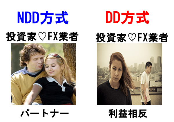 NDDとDD方式の違い