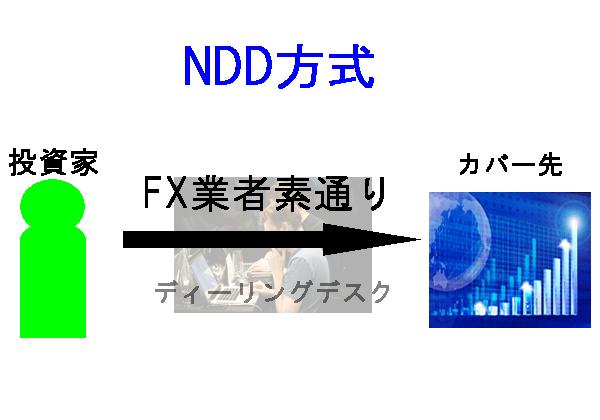 NDD方式