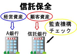 shintakuhozan