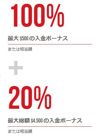 xmの100%入金ボーナスと20%追加入金ボーナス