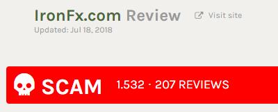 IronfxはForexPeaceArmyでscam認定を受けている