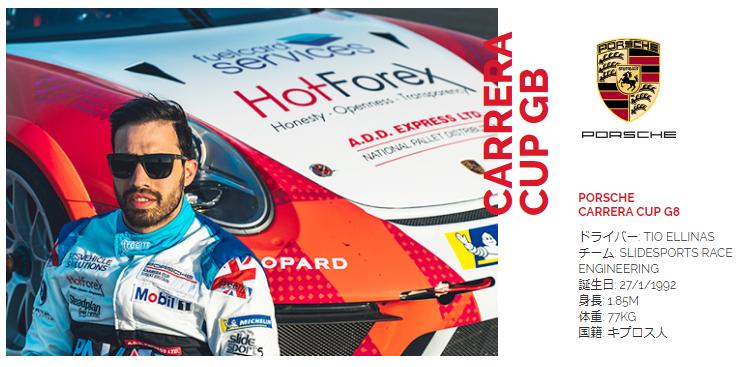 HotForexはティオ・エリナスとスポンサー契約を結んでいる